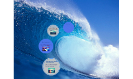 How does wave energy