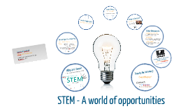 STEM Subject Promotion