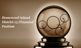 Homewood School District 153 Monthly Financial Position