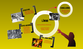 limbo by edward kamau brathwaite Limbo in this poem, edward kamau brathwaite uses the game limbo and limbo dancing to represent his memories of the slave trade.