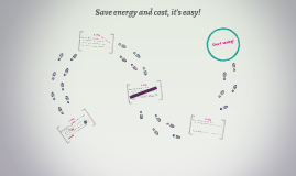 Save energy and cost, it's easy!