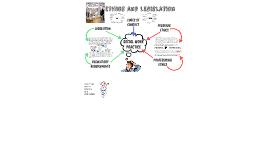 Ethics and Legislation