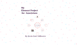 Element Project for  Americium By Alexis Reid-Millender
