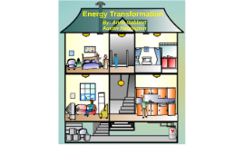 Copy of Energy Transformations