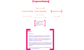 Copy of Stageverdieping, start leerjaar 2 2014/2015