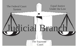 Copy of Judicial Branch