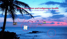Introduction to Native Hawaiian and Indigenous Health