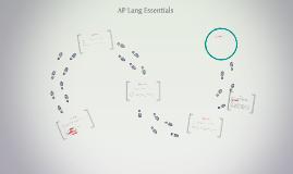 AP Lang Essentials