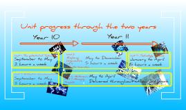 Copy of Diploma programme