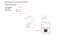 Research Essay and Data Visualization