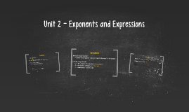 Unit 3 - Exponents and Expressions