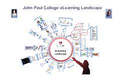 John Paul College eLearning Landscape
