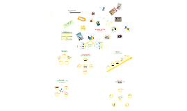 Copy of Taxonomía Digital
