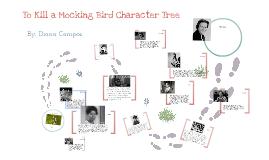 To Kill A Mocking Bird: The Finch Family vs The Ewell Family?