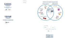 Grohe_Digital_Strategy