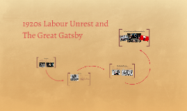 1920s Labour Unrest and The Great Gatsby