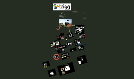 iZigg Mobile