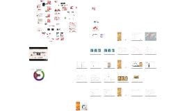 Copy of Softwareergonomische Gestaltung mobiler Geräte