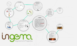 Copy of INGEMA   ingeniería y proyectos