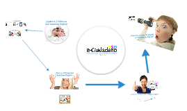 Programa Ciudadano Digital Colombia Fase 1 - 2009