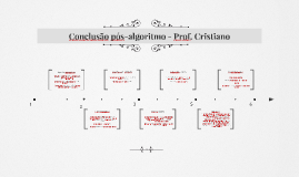 Algoritmo Neuropsicopedagogico - Prof. Cristiano