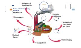 Location Factors & Manufacturing