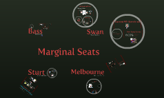 Copy of Marginal Seats