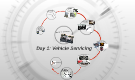 Copy of Vehicle Servicing