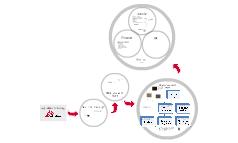Introduction Log admin