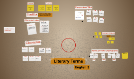 Literary Terms free exploration