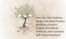 How Are First Nations, Metis, and Inuit Peoples Seeking a Gr