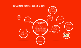 Copy of El Olimpo Radical (1863-1886)