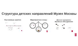 Структура Детского Центра Музея Москвы