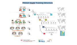 PASSA Youth Training Structure