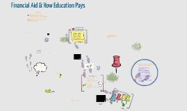8th Grade Financial Aid Module CCR