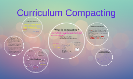 Copy of Curriculum Compacting