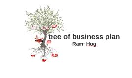 Ram~Hog