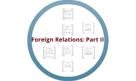 (POLI 121) Foreign Policy: Part II