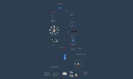 Nuestras herramientas: Módulo Integrador (II-2016)
