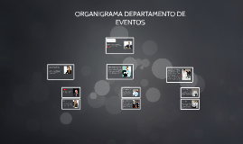 Copy of ORGANIGRAMA DEPARTAMENTO DE EVENTOS