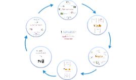 Copy of Copy of Curso de Moodle para Docentes