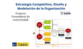 Estrategia Competitiva, Diseño y Modelación de la Organización