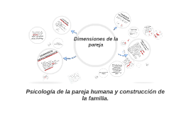 Copy of Psicología de la pareja humana y construcción de la familia.