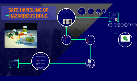 SAFE HANDLING OF HAZARDOUS DRUG