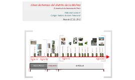 Línea de tiempo del distrito de La Molina