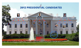 Copy of Presidential Candidates
