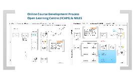 OLC Course Development Flowchart