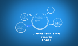 Contexto Historico Rene Descartes