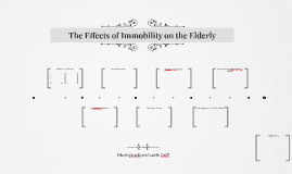 The Effects of Immobility on the Elderly