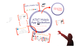 Copy of Copy of AT&T Mobile App Hackathon